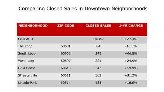 Neighborhood Sales_Page_21