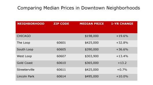Neighborhood Sales_Page_22