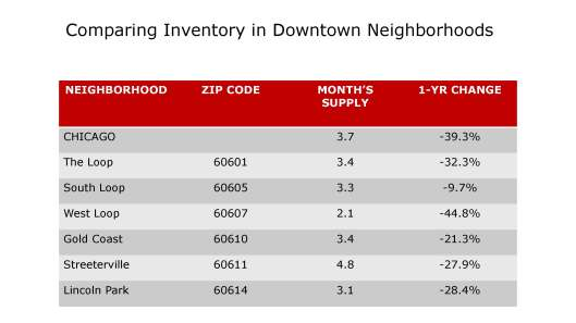 Neighborhood Sales_Page_23